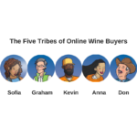 The Five Tribes of Online Wine Buyers